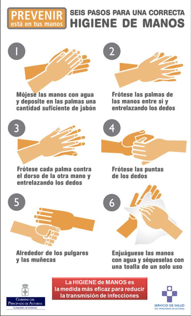 Infografía Lavado de manos