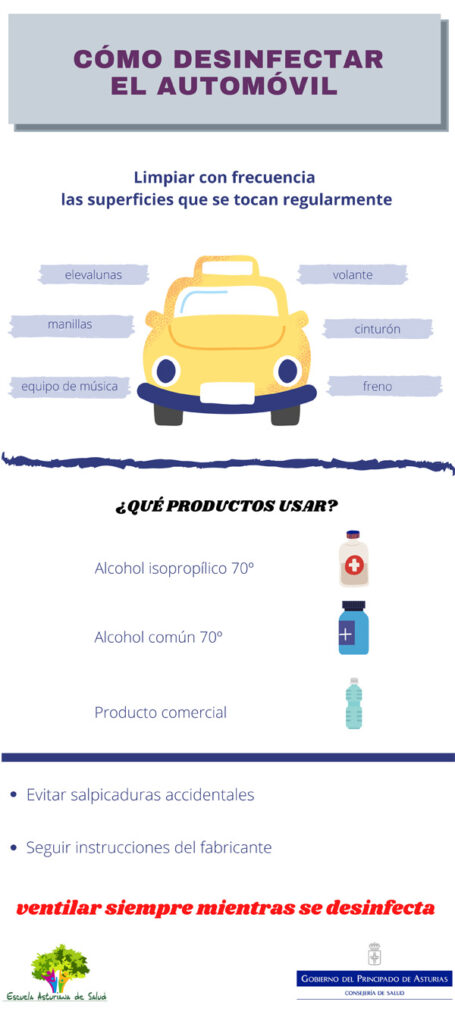 Infografía limpieza del vehículo